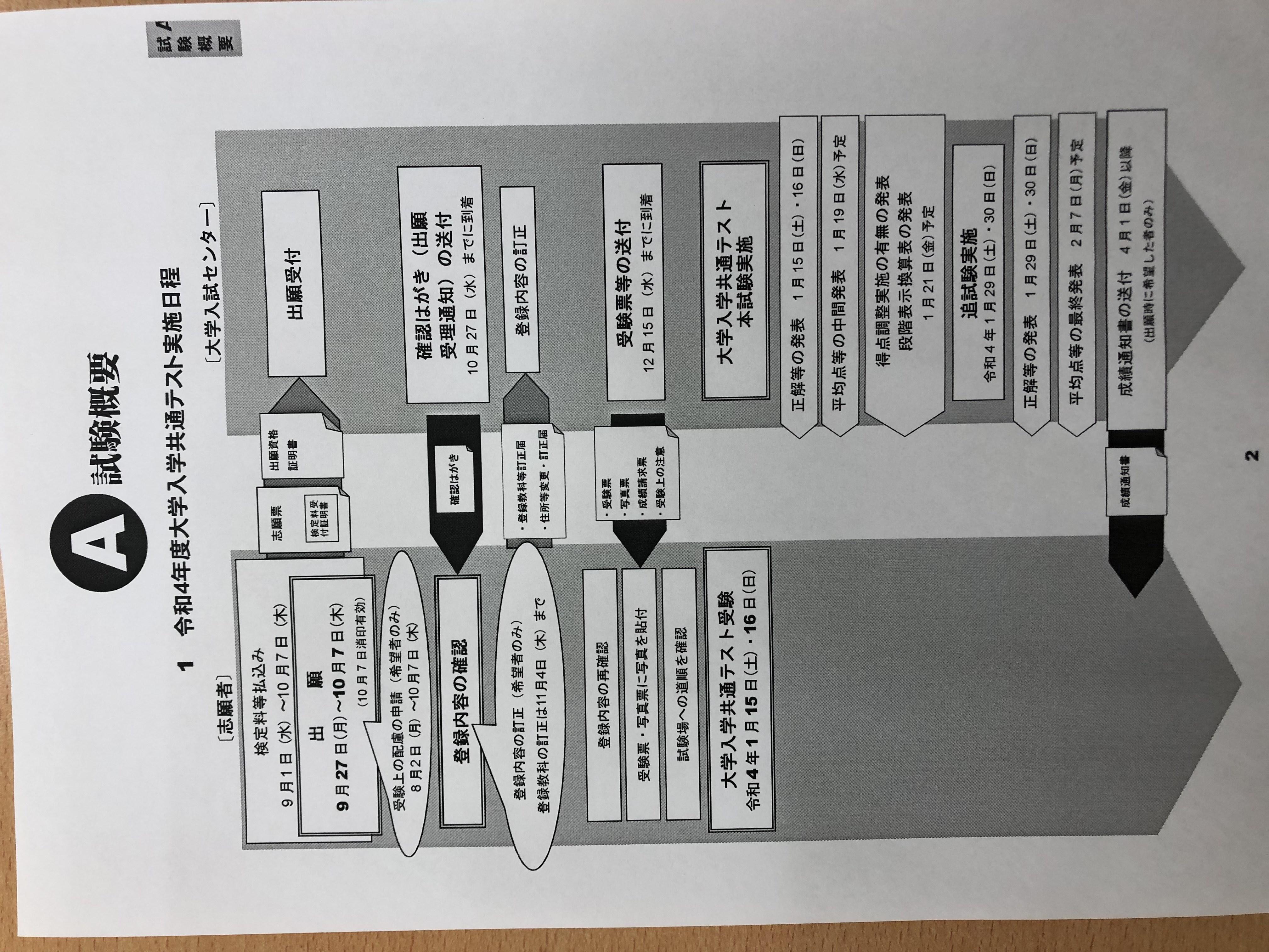 大学入試センターHPの利用!
