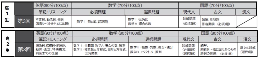 https://www.meirin-net.co.jp/news/2019.10%E3%80%80%E6%A8%A1%E8%A9%A6%E5%87%BA%E9%A1%8C%E7%AF%84%E5%9B%B2.png