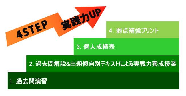 4step.png