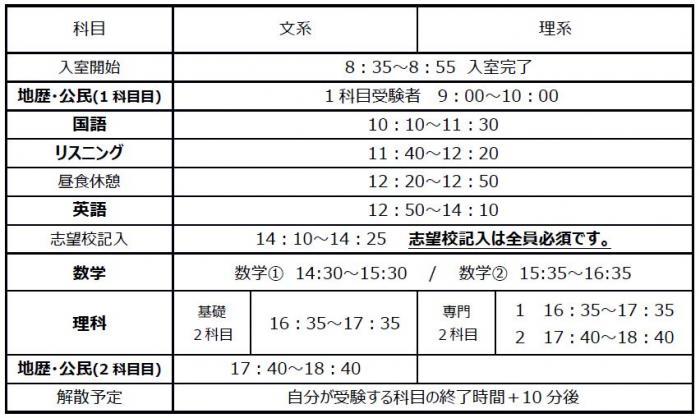 9/16 高3センター模試タイムテーブル