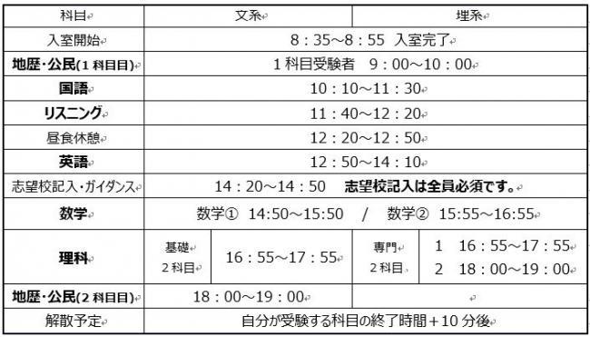 2018 高3第2回マーク模試 タイムテーブル.JPG