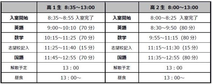 2019 5月高1・2模試タイムテーブル.JPG