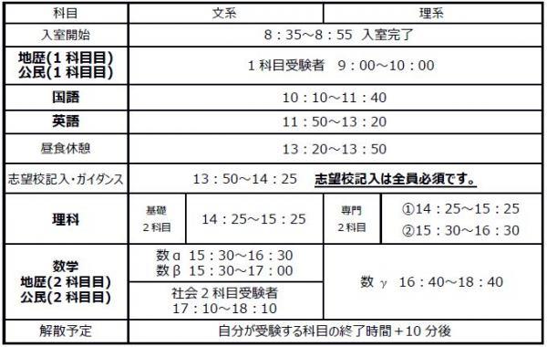 2019 5月高3模試タイムテーブル.JPG