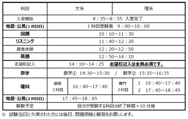 2019.9月 高3模試タイムテーブル.PNG
