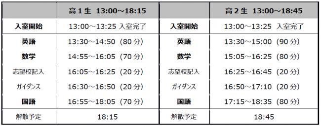 2019.10 模試タイムスケジュール.PNG