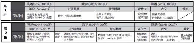 2019.10 模試出題範囲.png