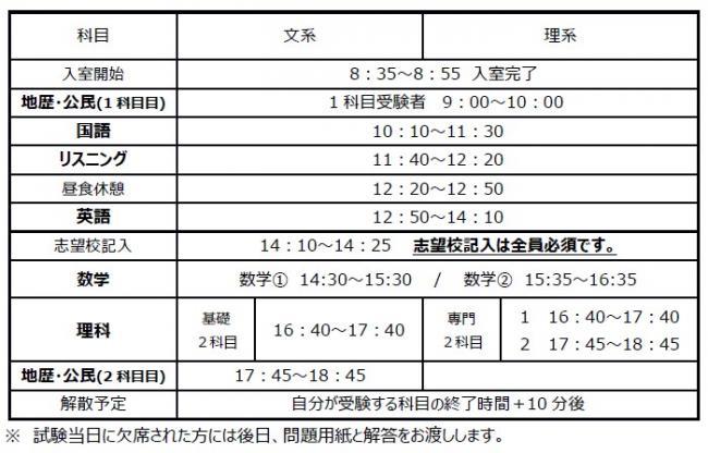 2019高3 11月模試タイムテーブル.jpg