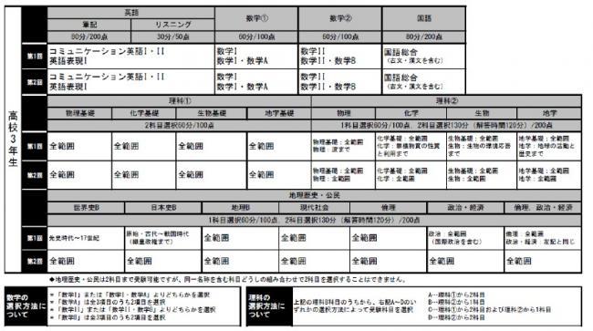 2019高3 11月模試試験範囲.jpg