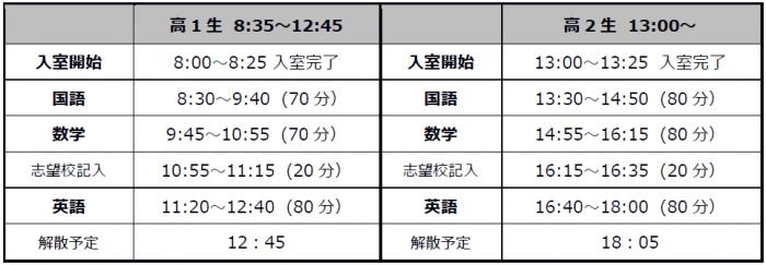 2021 高1.2模試6月 タイムスケジュール.png