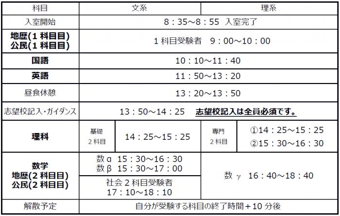 2021 高3模試6月 タイムスケジュール.png